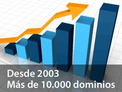 Desde 2003. Más de 10.000 dominios.